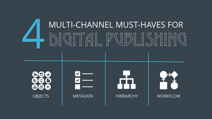 Four Must-Haves for Multi-channel Publishing