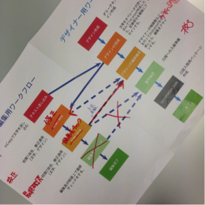 JapanWorkflow